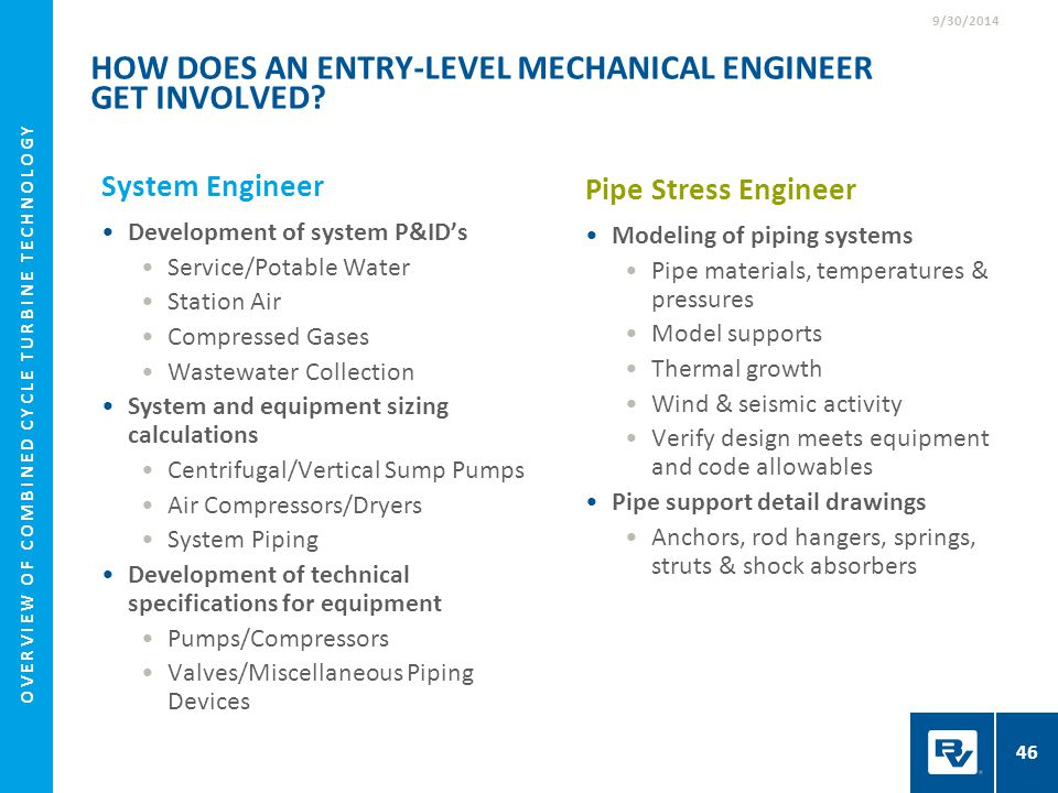 HOW DOES AN ENTRY-LEVEL MECHANICAL ENGINEER GET INVOLVED? System Engineer Development of system P&ID's Service/Potable Water Station Air Compressed Ga