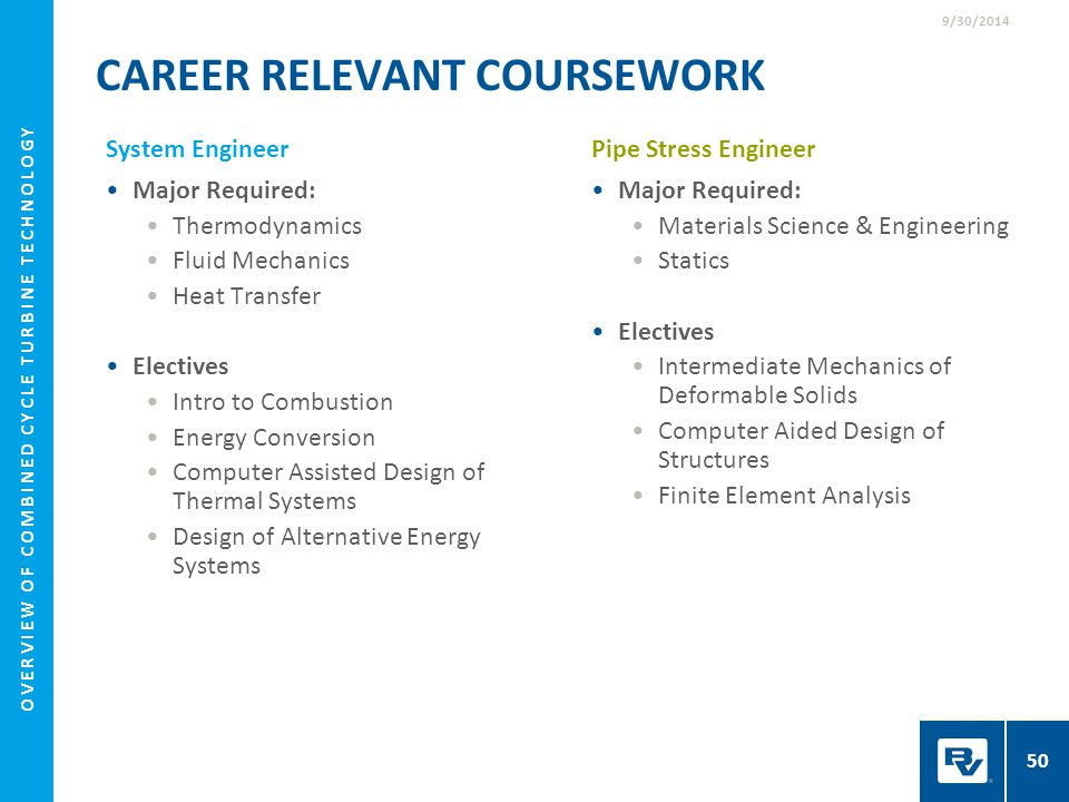 CAREER RELEVANT COURSEWORK System Engineer Major Required: Thermodynamics Fluid Mechanics Heat Transfer Electives Intro to Combustion Energy Conversio