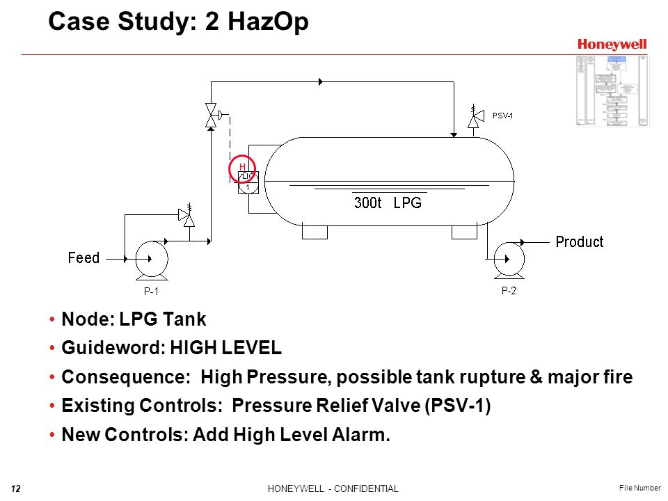 12HONEYWELL - CONFIDENTIAL File Number Case Study: 2 HazOp Node: LPG Tank Guideword: HIGH LEVEL Consequence: High Pressure, possible tank rupture & ma