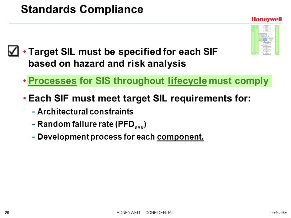 26HONEYWELL - CONFIDENTIAL File Number Target SIL must be specified for each SIF based on hazard and risk analysis Processes for SIS throughout lifecy