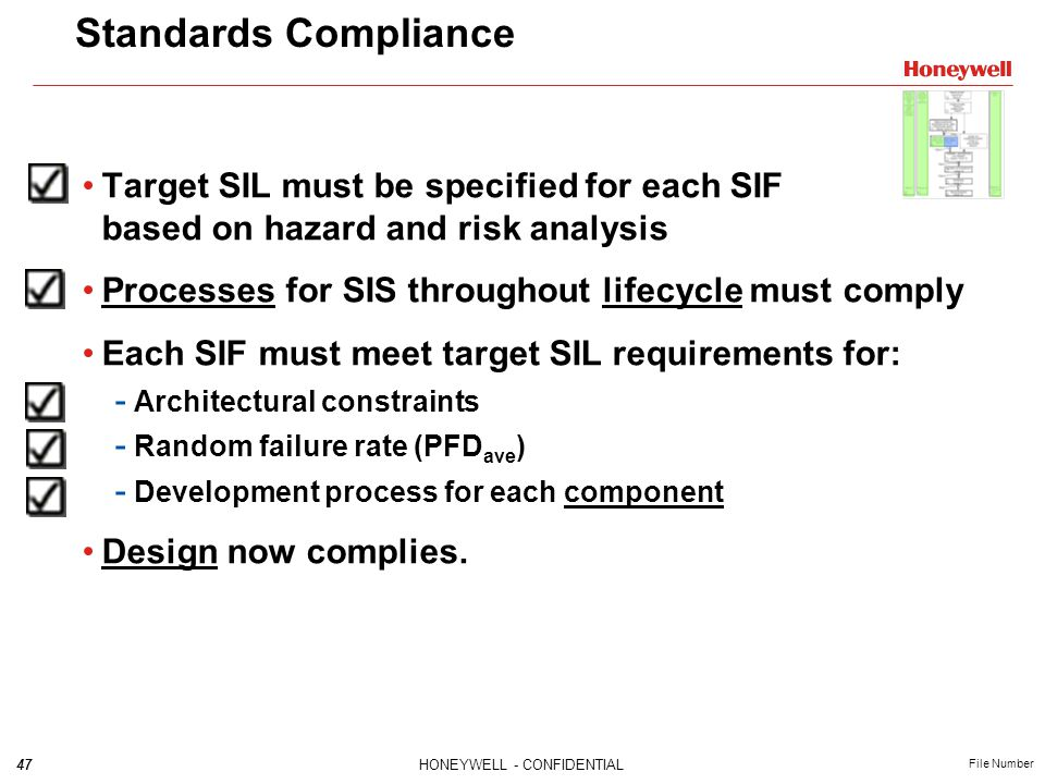 47HONEYWELL - CONFIDENTIAL File Number Target SIL must be specified for each SIF based on hazard and risk analysis Processes for SIS throughout lifecy