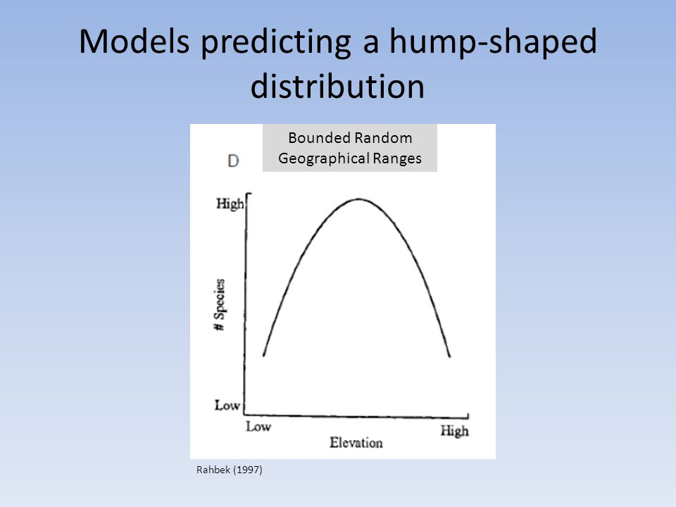 Rahbek (1997) Models predicting a hump-shaped distribution Bounded Random Geographical Ranges