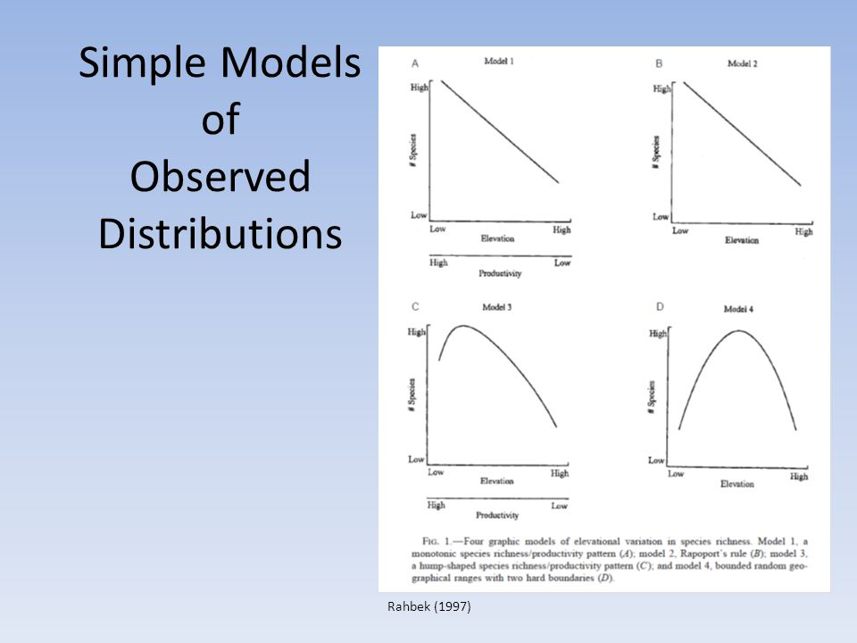 Simple Models of Observed Distributions Rahbek (1997)