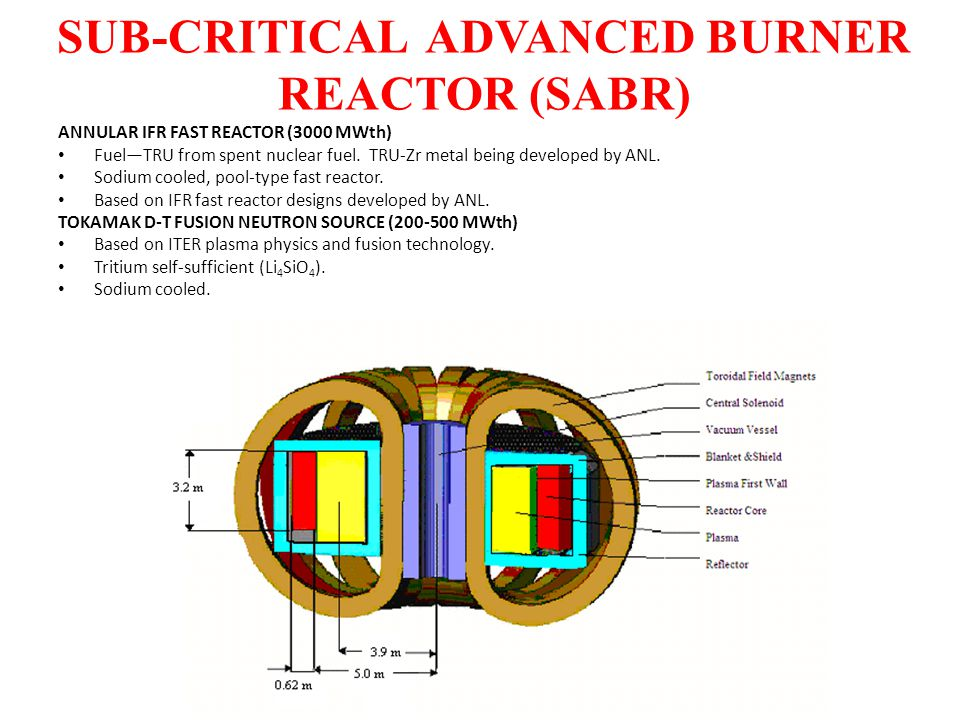SUB-CRITICAL ADVANCED BURNER REACTOR (SABR) ANNULAR IFR FAST REACTOR (3000 MWth) Fuel—TRU from spent nuclear fuel.