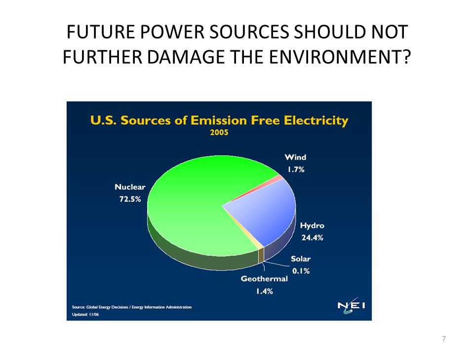 7 FUTURE POWER SOURCES SHOULD NOT FURTHER DAMAGE THE ENVIRONMENT?