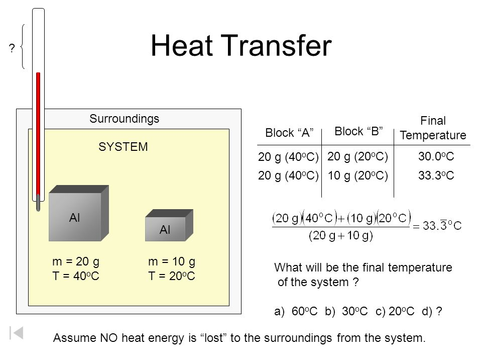 Heat Transfer Al m = 20 g T = 40 o C SYSTEM Surroundings m = 20 g T = 20 o C 20 g (40 o C) 20 g (20 o C)30 o C Block A Block B Final Temperature Assume NO heat energy is lost to the surroundings from the system.