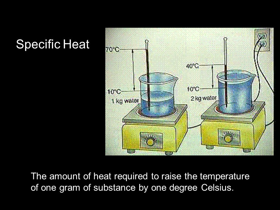 Specific Heat Water and silver do not transfer heat equally well. Water has a specific heat C p = 4.184 J/g o C Silver has a specific heat C p = 0.235