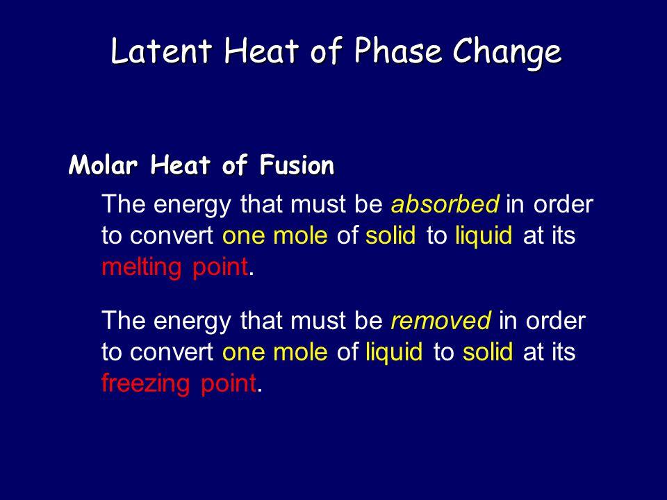 SubstanceSpecific heat J/(g.