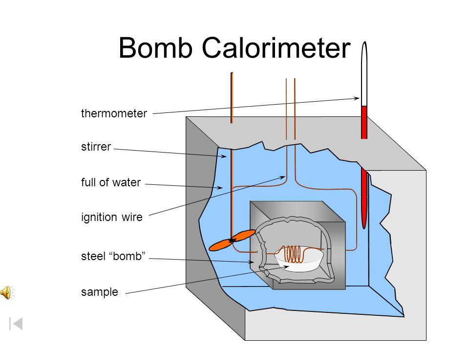 A Coffee Cup Calorimeter Zumdahl, Zumdahl, DeCoste, World of Chemistry  2002, page 302 Thermometer Styrofoam cover Styrofoam cups Stirrer