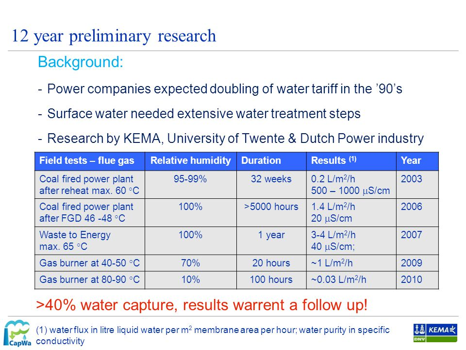 12 year preliminary research Background: -Power companies expected doubling of water tariff in the '90's -Surface water needed extensive water treatment steps -Research by KEMA, University of Twente & Dutch Power industry Overview of general technology development: Field tests – flue gasRelative humidityDurationResults (1) Year Coal fired power plant after reheat max.