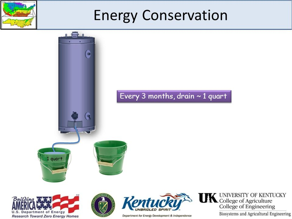 Energy Conservation 1 quart Every 3 months, drain ~ 1 quart