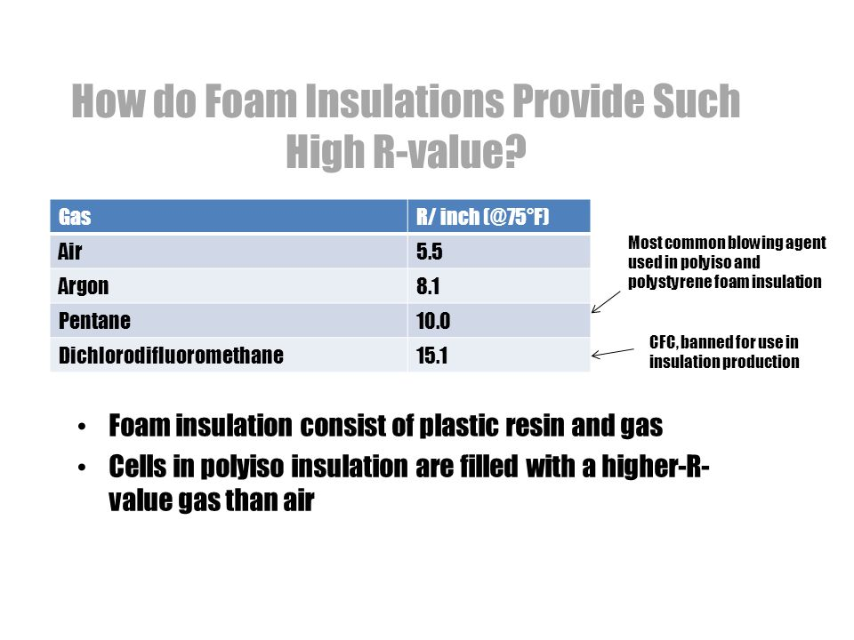 How do Foam Insulations Provide Such High R-value.
