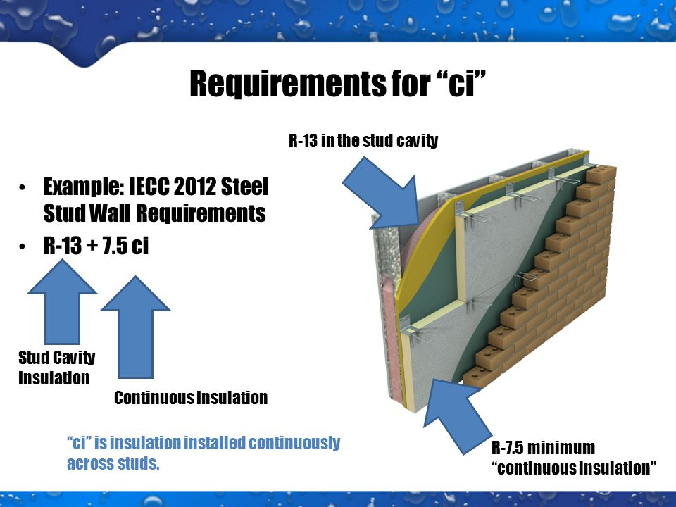 Requirements for ci Example: IECC 2012 Steel Stud Wall Requirements R-13 + 7.5 ci Stud Cavity Insulation Continuous Insulation R-13 in the stud cavity R-7.5 minimum continuous insulation ci is insulation installed continuously across studs.