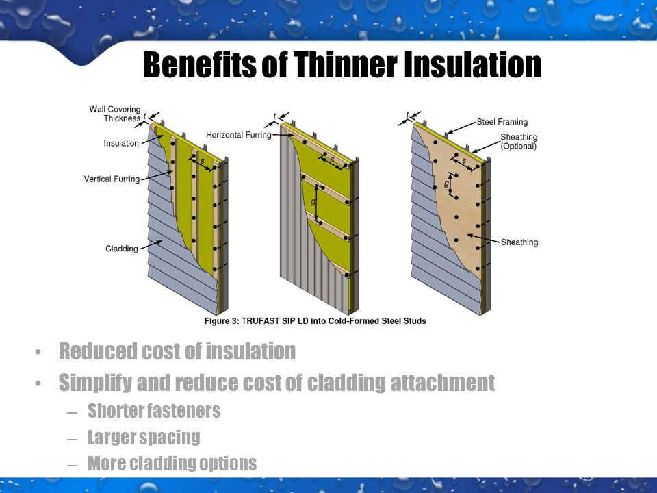Benefits of Thinner Insulation Reduced cost of insulation Simplify and reduce cost of cladding attachment – Shorter fasteners – Larger spacing – More cladding options