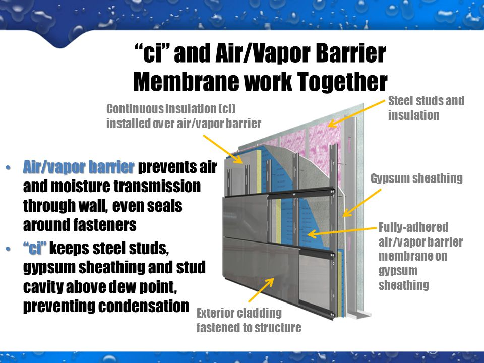 ci and Air/Vapor Barrier Membrane work Together Gypsum sheathing Steel studs and insulation Continuous insulation (ci) installed over air/vapor barrier Exterior cladding fastened to structure Air/vapor barrier Air/vapor barrier prevents air and moisture transmission through wall, even seals around fasteners ci ci keeps steel studs, gypsum sheathing and stud cavity above dew point, preventing condensation Fully-adhered air/vapor barrier membrane on gypsum sheathing