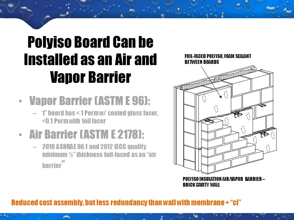 Polyiso Board Can be Installed as an Air and Vapor Barrier Vapor Barrier (ASTM E 96): – 1 board has < 1 Perm w/ coated glass facer, <0.1 Perm with foil facer Air Barrier (ASTM E 2178): – 2010 ASHRAE 90.1 and 2012 IECC qualify minimum ½ thickness foil-faced as an air barrier Reduced cost assembly, but less redundancy than wall with membrane + ci