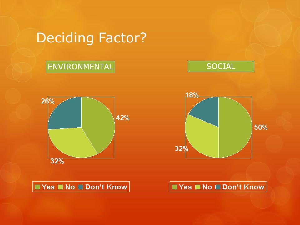 Deciding Factor? ENVIRONMENTAL SOCIAL