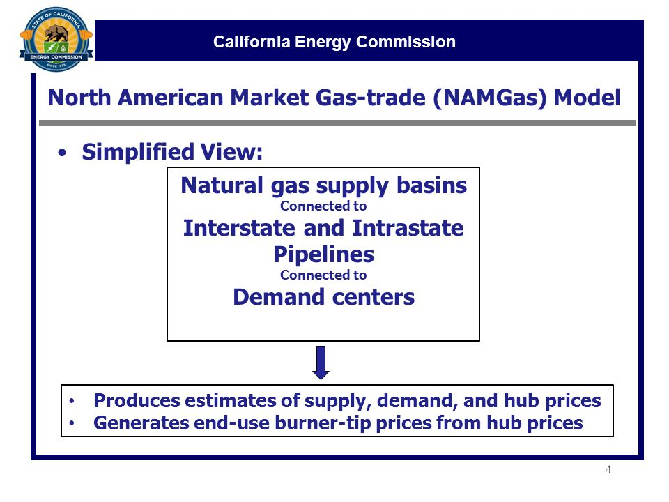 California Energy Commission North American Market Gas-trade (NAMGas) Model 4 Simplified View: Produces estimates of supply, demand, and hub prices Generates end-use burner-tip prices from hub prices Natural gas supply basins Connected to Interstate and Intrastate Pipelines Connected to Demand centers