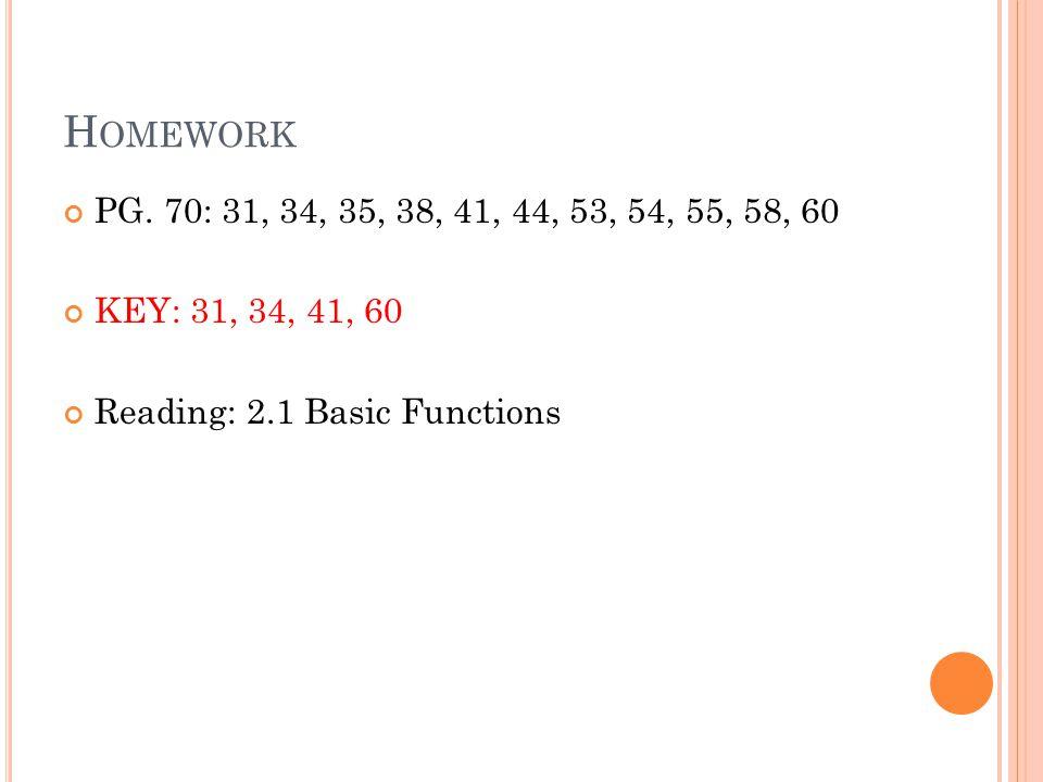 H OMEWORK PG. 70: 31, 34, 35, 38, 41, 44, 53, 54, 55, 58, 60 KEY: 31, 34, 41, 60 Reading: 2.1 Basic Functions