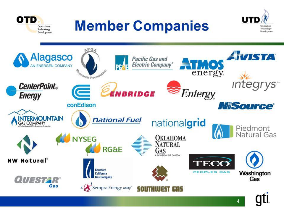 44 Member Companies