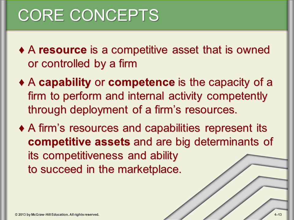 4–13© 2013 by McGraw-Hill Education. All rights reserved. CORE CONCEPTS ♦A resource is a competitive asset that is owned or controlled by a firm ♦A ca