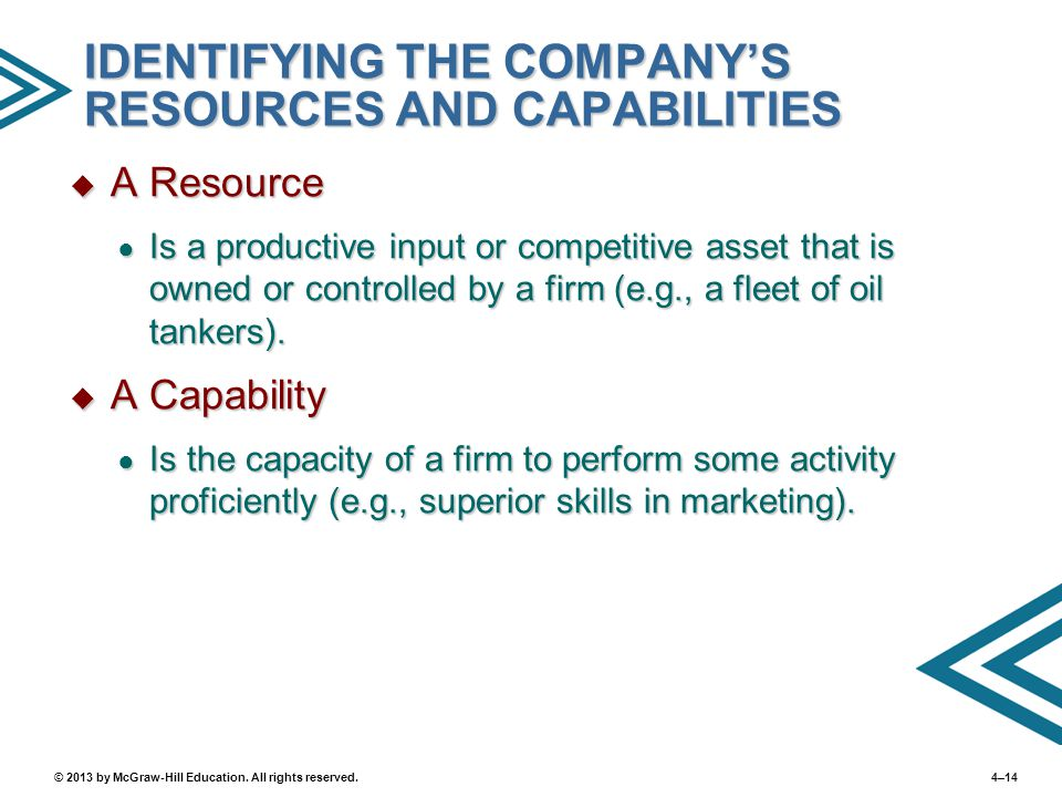 4–14© 2013 by McGraw-Hill Education. All rights reserved. IDENTIFYING THE COMPANY'S RESOURCES AND CAPABILITIES  A Resource ● Is a productive input or