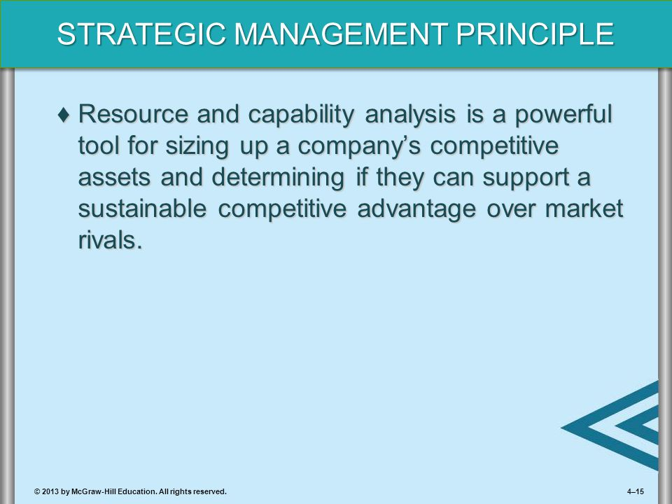4–15© 2013 by McGraw-Hill Education. All rights reserved. STRATEGIC MANAGEMENT PRINCIPLE ♦Resource and capability analysis is a powerful tool for sizi