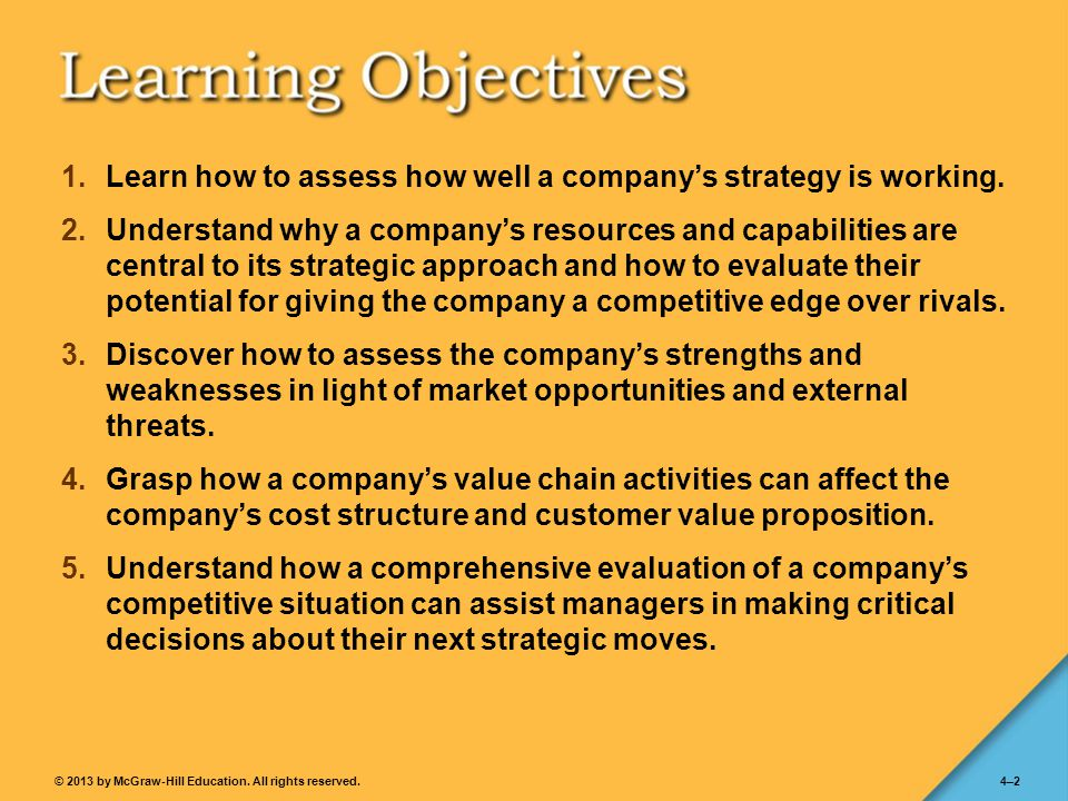 4–2© 2013 by McGraw-Hill Education. All rights reserved. 1.Learn how to assess how well a company's strategy is working. 2.Understand why a company's