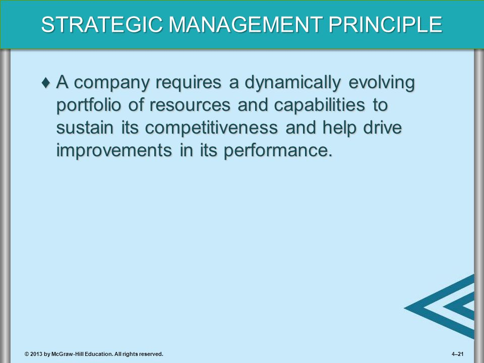4–21© 2013 by McGraw-Hill Education. All rights reserved. STRATEGIC MANAGEMENT PRINCIPLE ♦A company requires a dynamically evolving portfolio of resou