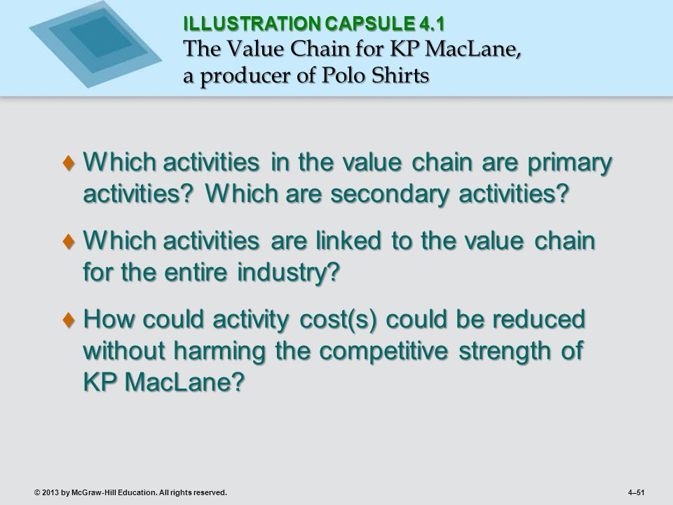 4–51© 2013 by McGraw-Hill Education. All rights reserved. ♦Which activities in the value chain are primary activities? Which are secondary activities?