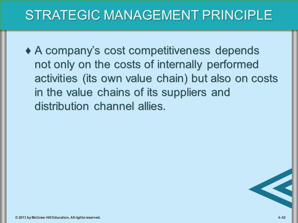 4–52© 2013 by McGraw-Hill Education. All rights reserved. STRATEGIC MANAGEMENT PRINCIPLE ♦A company's cost competitiveness depends not only on the cos