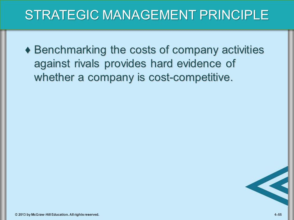4–55© 2013 by McGraw-Hill Education. All rights reserved. STRATEGIC MANAGEMENT PRINCIPLE ♦Benchmarking the costs of company activities against rivals