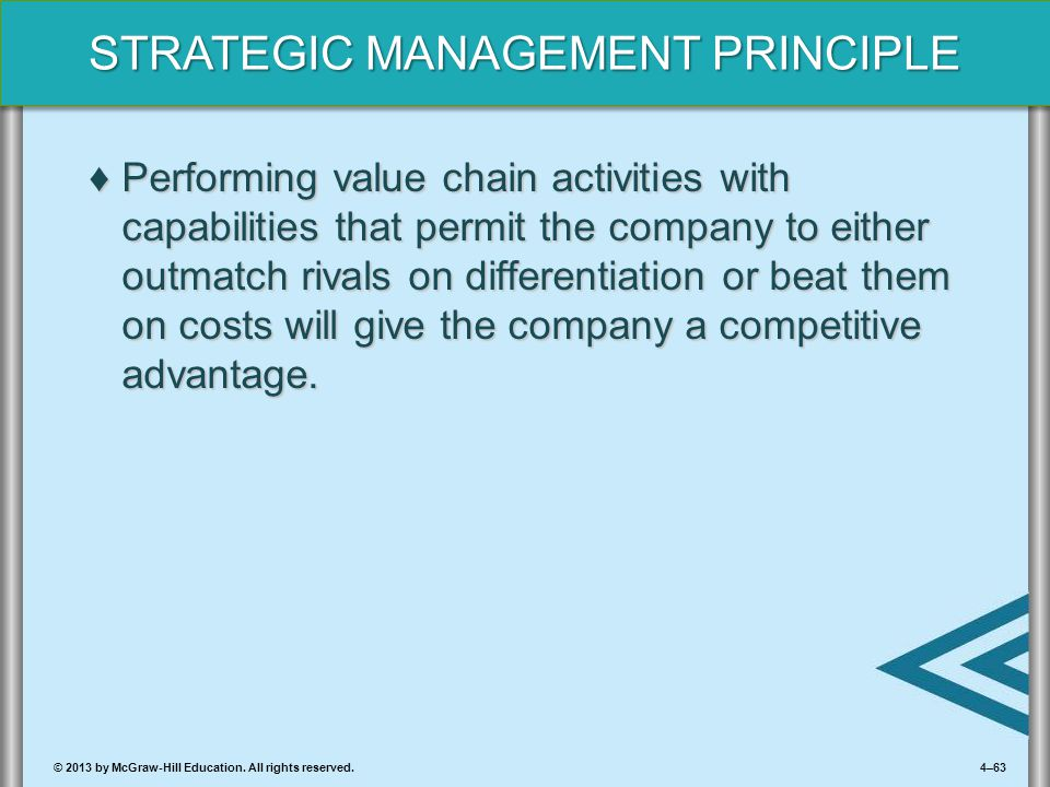 4–63© 2013 by McGraw-Hill Education. All rights reserved. STRATEGIC MANAGEMENT PRINCIPLE ♦Performing value chain activities with capabilities that per