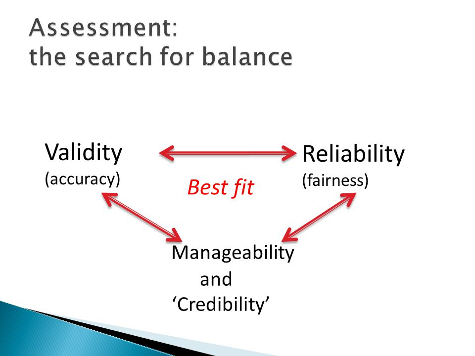 Validity (accuracy) Reliability (fairness) Manageability and 'Credibility' Best fit