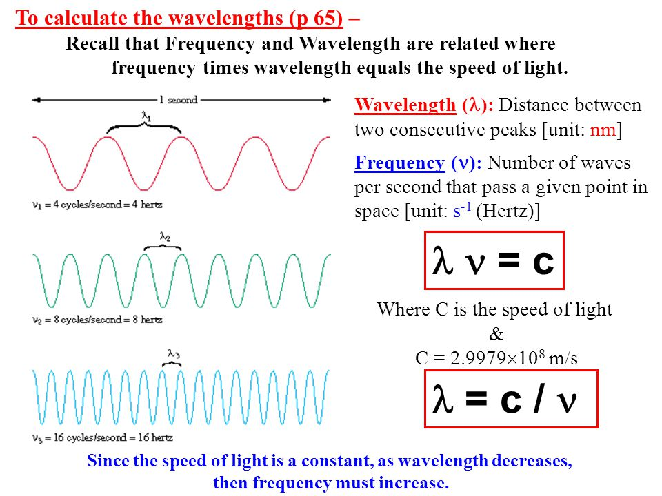 Wavelength ( ): Distance between two consecutive peaks [unit: nm] Frequency ( ): Number of waves per second that pass a given point in space [unit: s -1 (Hertz)] = c Where C is the speed of light & C = 2.9979  10 8 m/s To calculate the wavelengths (p 65) – Recall that Frequency and Wavelength are related where frequency times wavelength equals the speed of light.