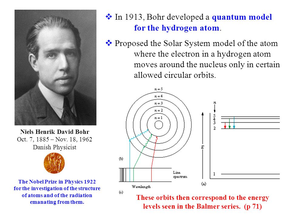  In 1913, Bohr developed a quantum model for the hydrogen atom.