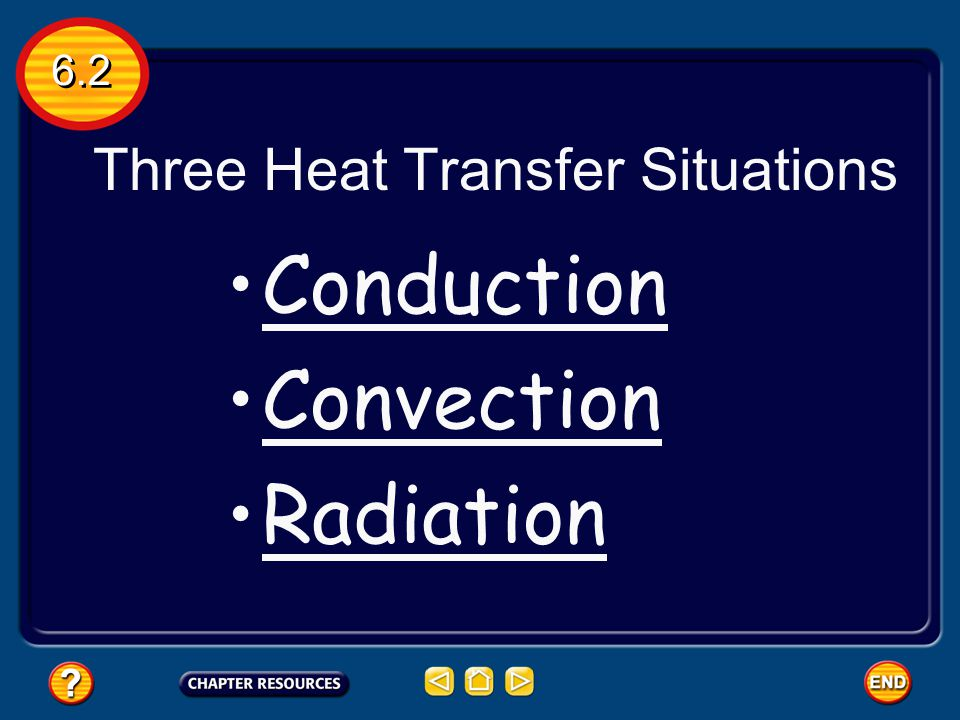 Convection When conduction occurs, more energetic particles collide with less energetic particles and transfer thermal energy.