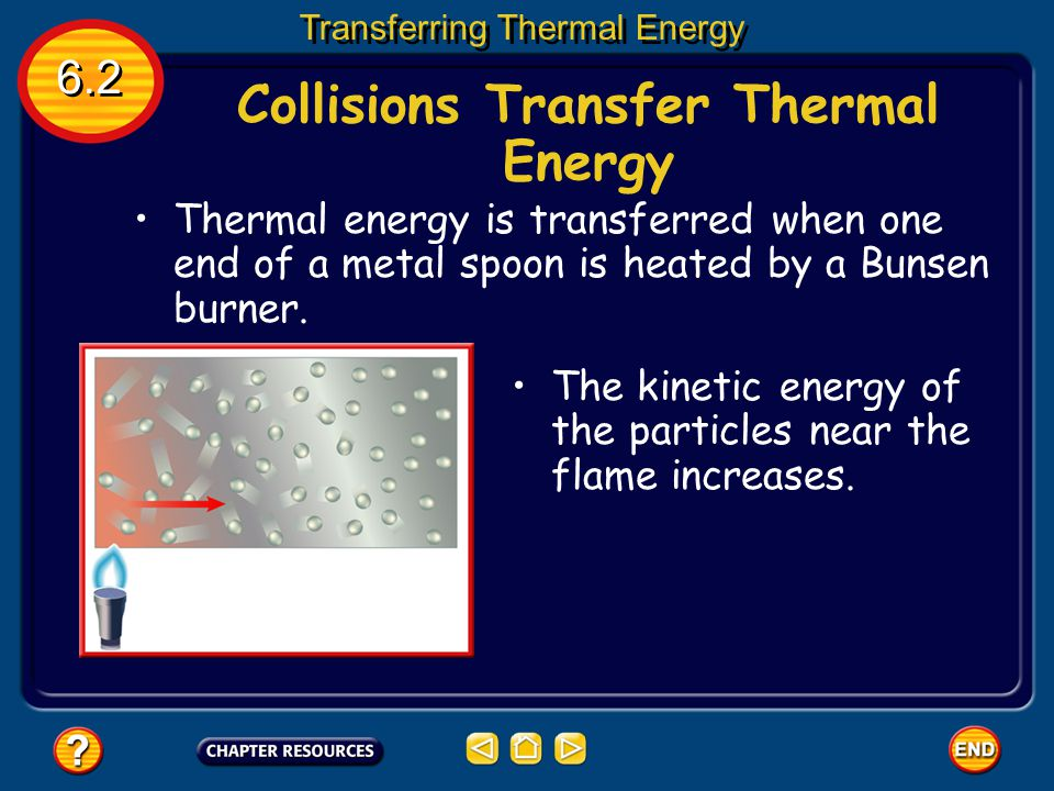 Conduction Thermal energy is transferred from place to place by conduction, convection, and radiation. Conduction is the transfer of thermal energy by