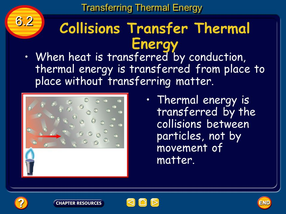 When heat is transferred by conduction, thermal energy is transferred from place to place without transferring matter.
