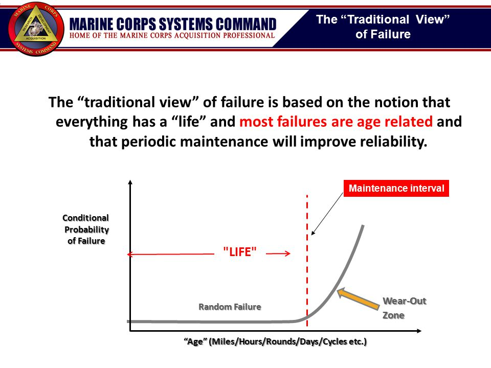 The traditional view of failure is based on the notion that everything has a life and most failures are age related and that periodic maintenance will improve reliability.