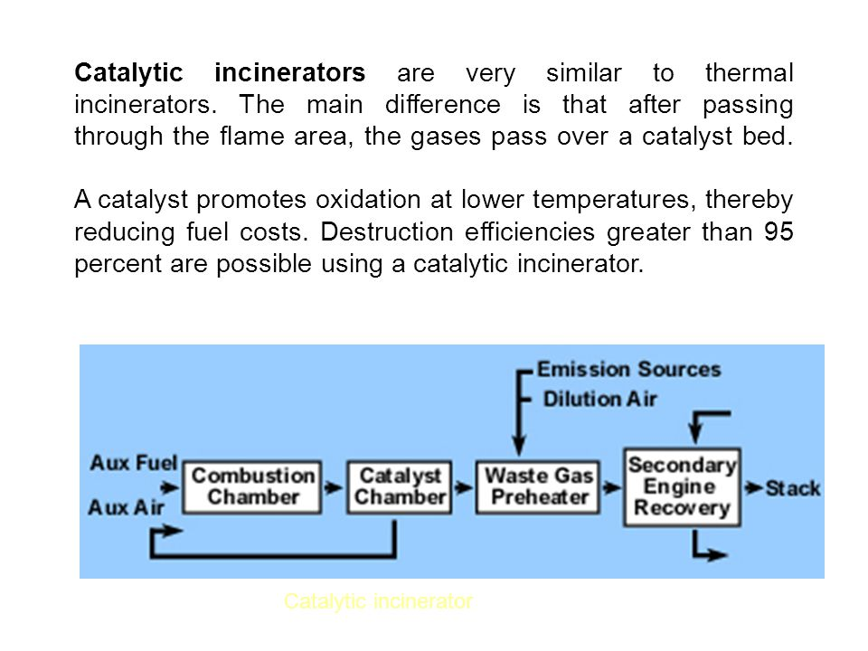 Catalytic incinerators are very similar to thermal incinerators. The main difference is that after passing through the flame area, the gases pass over