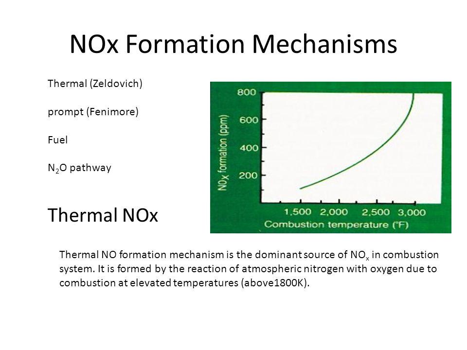 NOx Formation Mechanisms Thermal (Zeldovich) prompt (Fenimore) Fuel N 2 O pathway Thermal NOx Thermal NO formation mechanism is the dominant source of