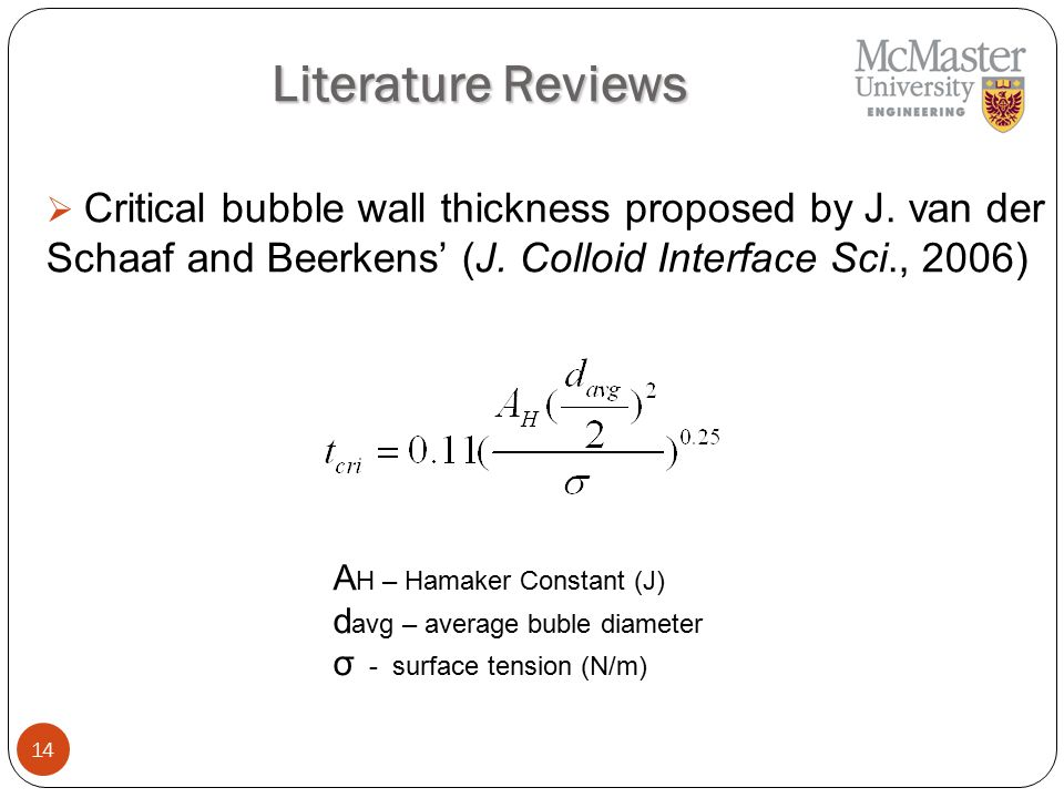 14 Literature Reviews  Critical bubble wall thickness proposed by J.