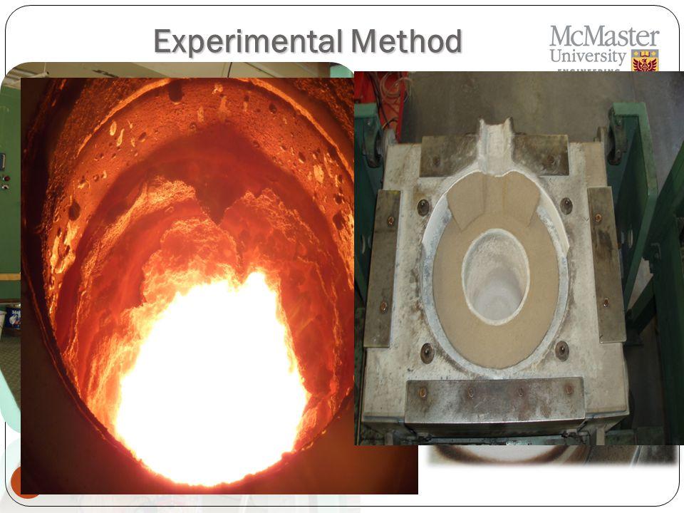 16 Experimental Method
