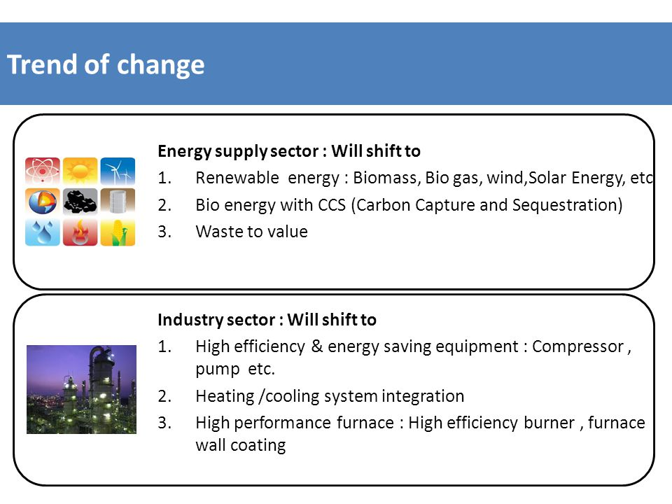 Trend of change Building: Will shift to 1.New building : Low energy building (code & standard) 2.Existing building : Retrofits Transportation: Will shift to 1.Low carbon vehicle : Hybrid, H2 fuel cell, electric,etc 2.Low carbon fuel : Bio diesel, Gasohol, NGV, etc 3.Rail transportation