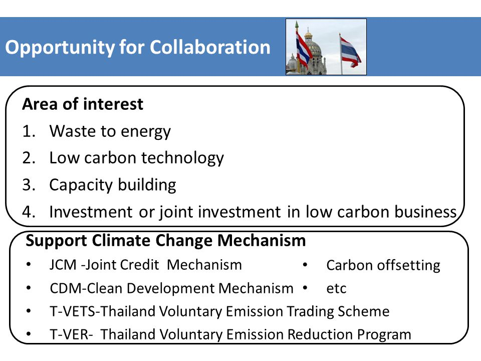 Opportunity for Collaboration Area of interest 1.Waste to energy 2.Low carbon technology 3.Capacity building 4.Investment or joint investment in low carbon business Support Climate Change Mechanism JCM -Joint Credit Mechanism CDM-Clean Development Mechanism T-VETS-Thailand Voluntary Emission Trading Scheme T-VER- Thailand Voluntary Emission Reduction Program Carbon offsetting etc