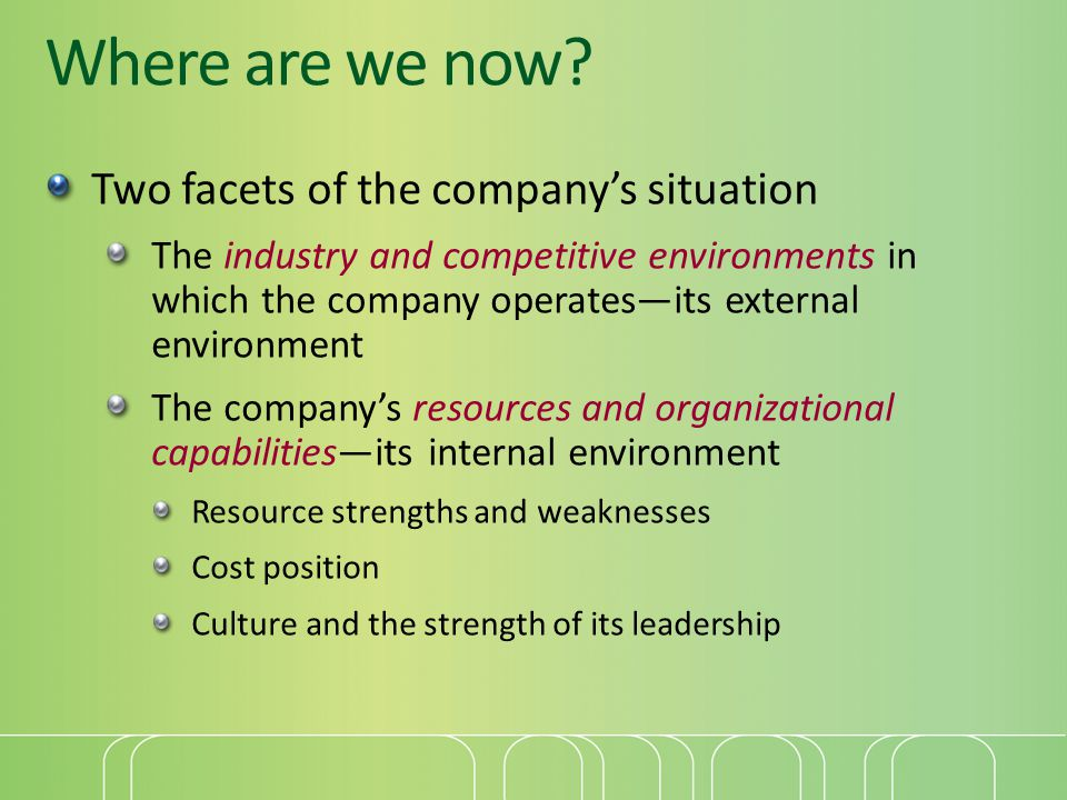 Where are we now? Two facets of the company's situation The industry and competitive environments in which the company operates—its external environme