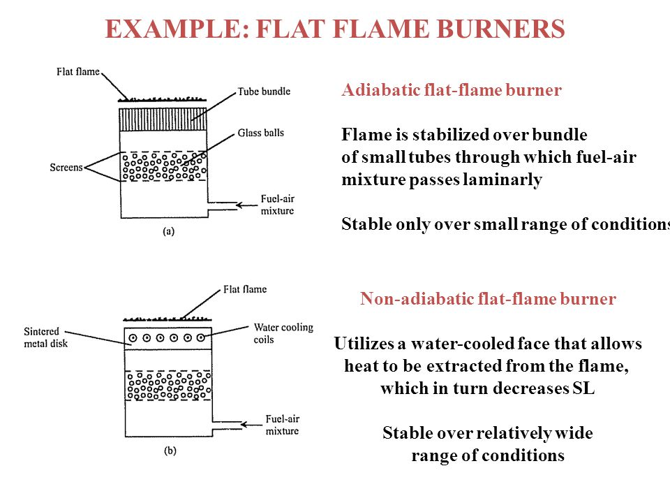 EXAMPLE: FLAT FLAME BURNERS Adiabatic flat-flame burner Flame is stabilized over bundle of small tubes through which fuel-air mixture passes laminarly Stable only over small range of conditions Non-adiabatic flat-flame burner Utilizes a water-cooled face that allows heat to be extracted from the flame, which in turn decreases SL Stable over relatively wide range of conditions