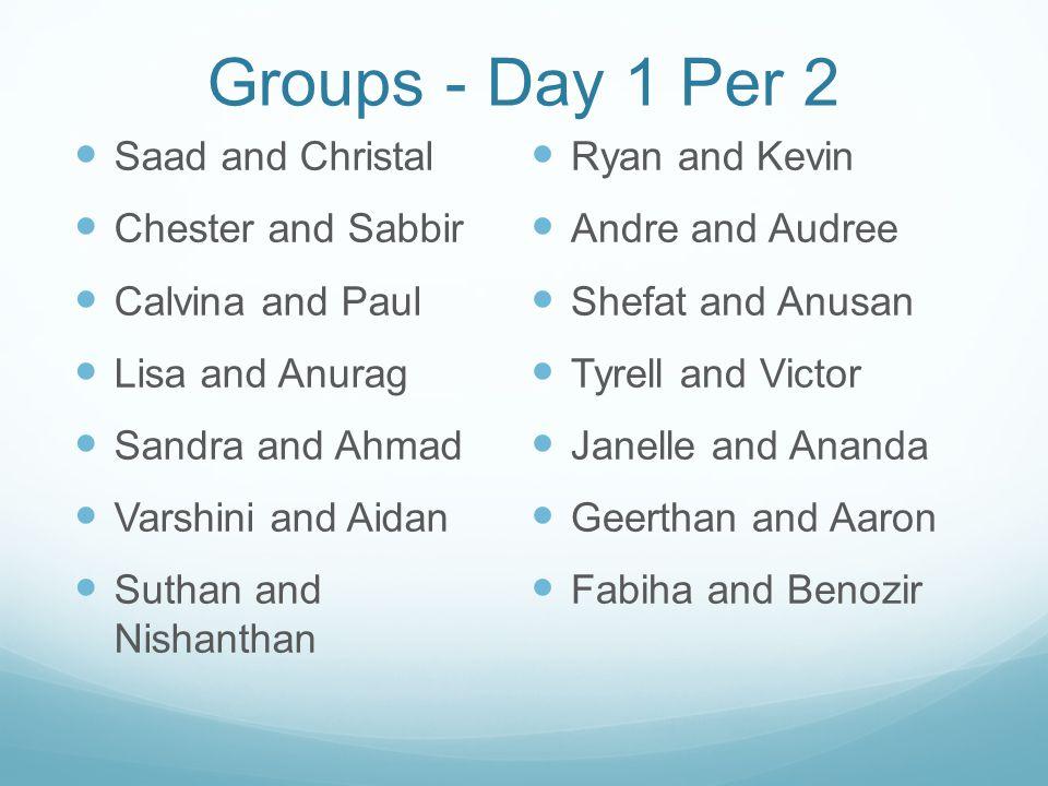 Groups - Day 1 Per 2 Saad and Christal Chester and Sabbir Calvina and Paul Lisa and Anurag Sandra and Ahmad Varshini and Aidan Suthan and Nishanthan R