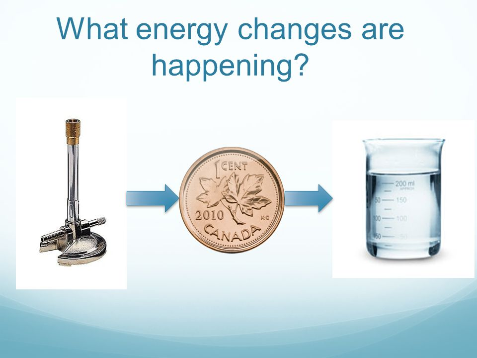 What energy changes are happening?